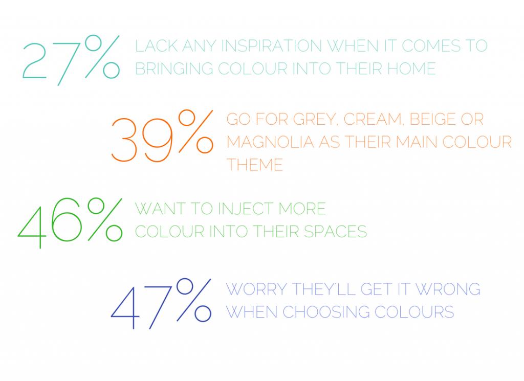 house of colour DFS