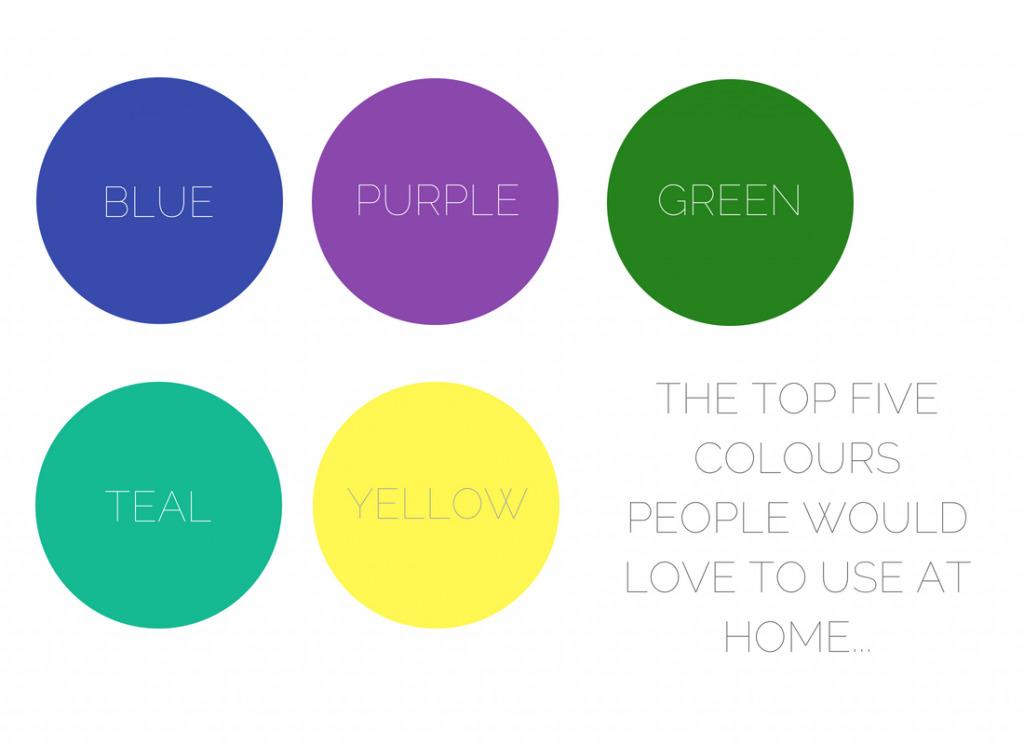 DFS house of colour